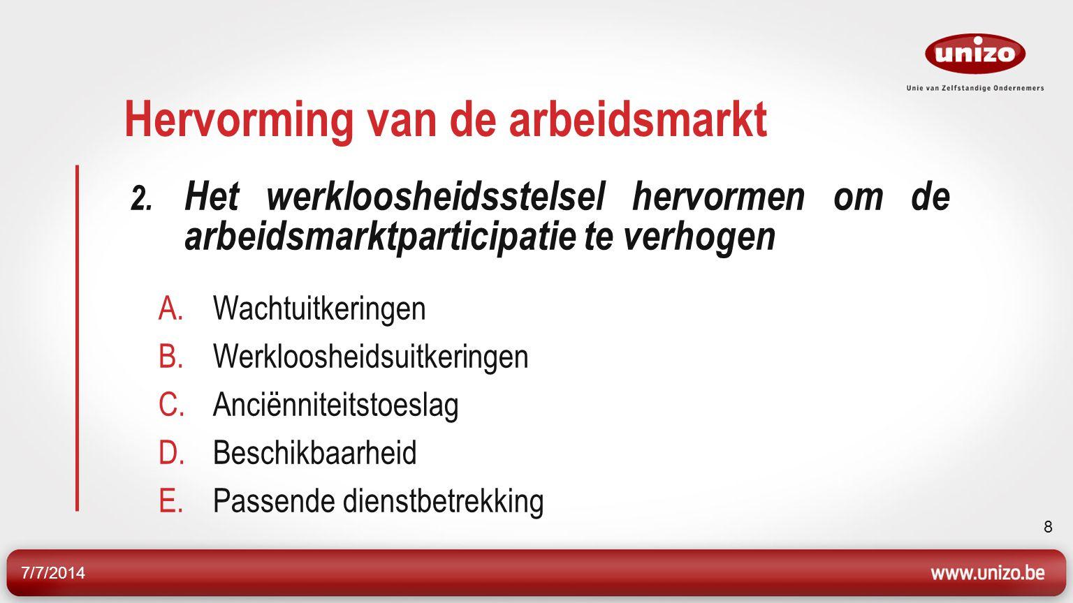 7/7/2014 9 Hervorming van de arbeidsmarkt 2.