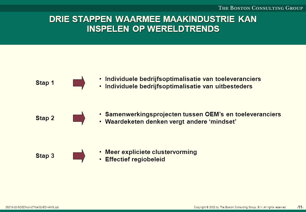 -12- 26218-02-SC6ZNcol-27Mar02-EDr-AMS.ppt Copyright © 2002 by The Boston Consulting Group, B.V.