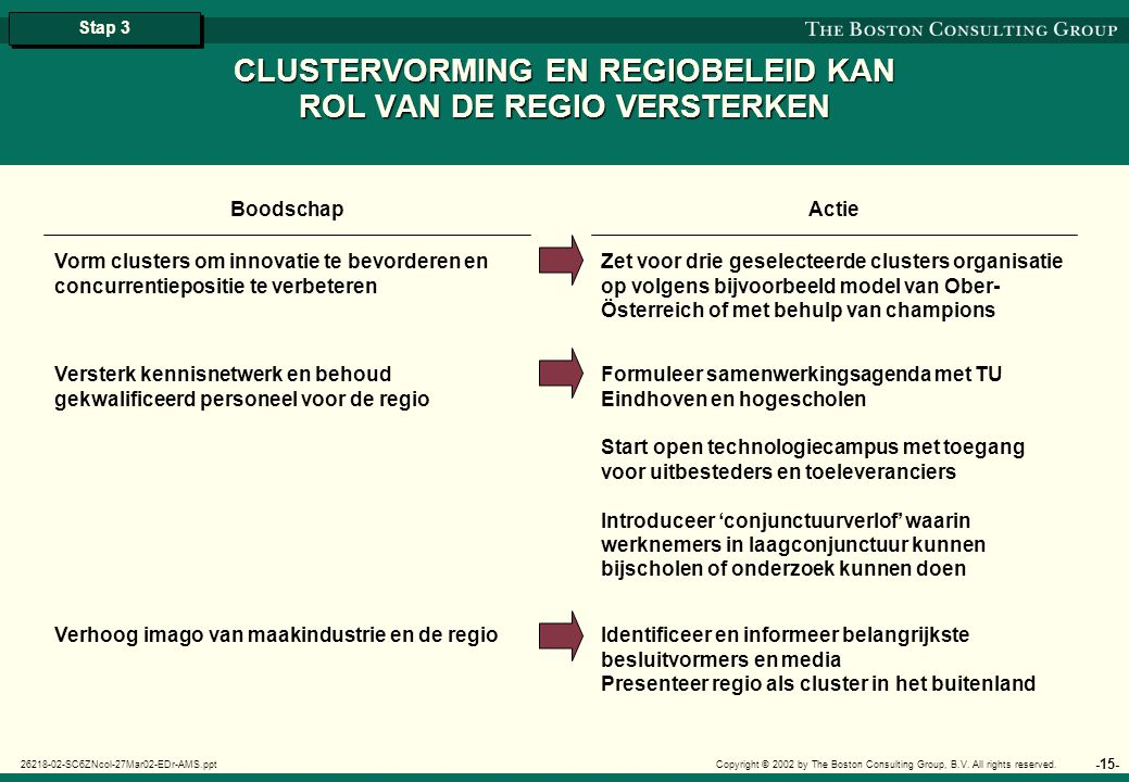 -16- 26218-02-SC6ZNcol-27Mar02-EDr-AMS.ppt Copyright © 2002 by The Boston Consulting Group, B.V.