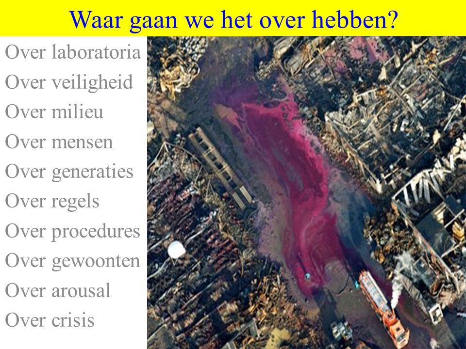 Met dank aan Ingrid van Rijn Goed Bezig