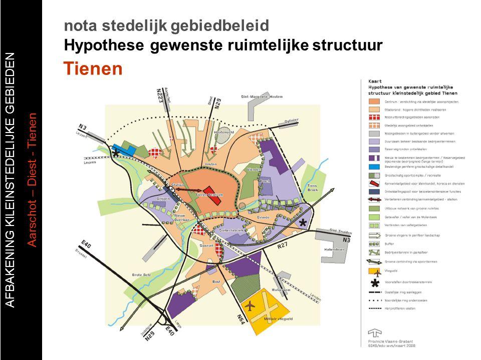 AFBAKENING KlLEINSTEDELIJKE GEBIEDEN Aarschot – Diest - Tienen Publiek forum afbakening kleinstedelijk gebied Tienen 20 oktober 2008 nota stedelijk gebiedbeleid Voorstel van afbakening Tienen