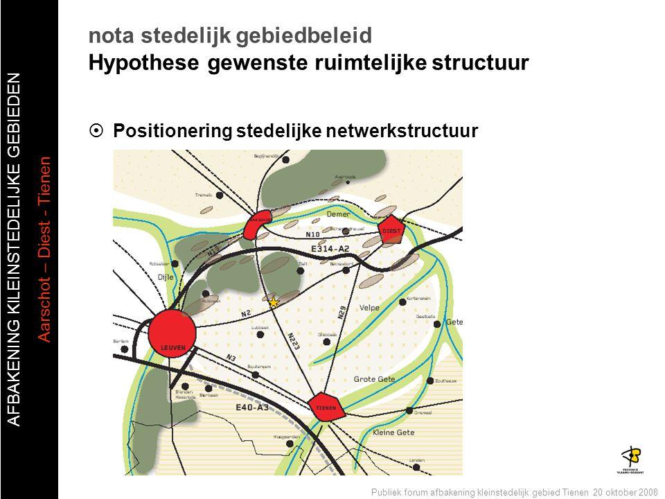 AFBAKENING KlLEINSTEDELIJKE GEBIEDEN Aarschot – Diest - Tienen Publiek forum afbakening kleinstedelijk gebied Tienen 20 oktober 2008 Tienen
