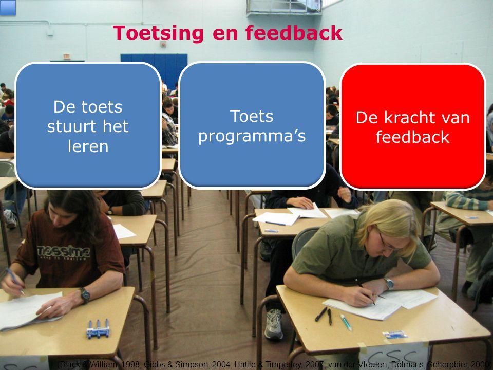 De kracht van feedback 1Self report grades 1.44 3Formative evaluation for teachers 0.90 10Feedback 0.74