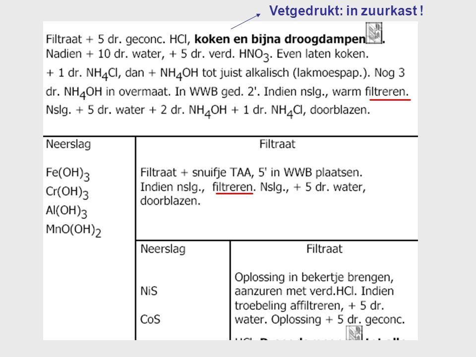 Hoofdstuk 3: de chemie achter de analyse –Schema's scheiding in groepen + schema per groep in hfdst.