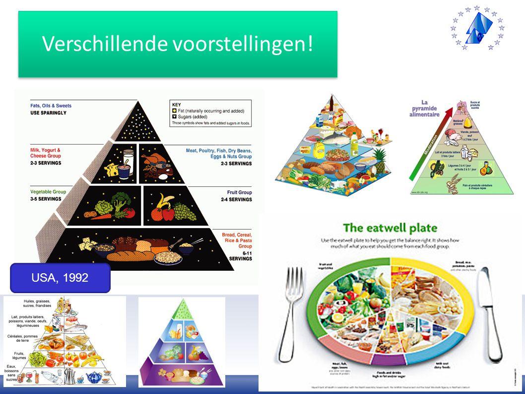 Groep van vlees, gevogelte, vis en eieren Voornaamste bron van eiwitten ijzer Veroorzaakt geen cariës 1 x per dag Vis: 2 x per week Eieren ter vervanging van vlees