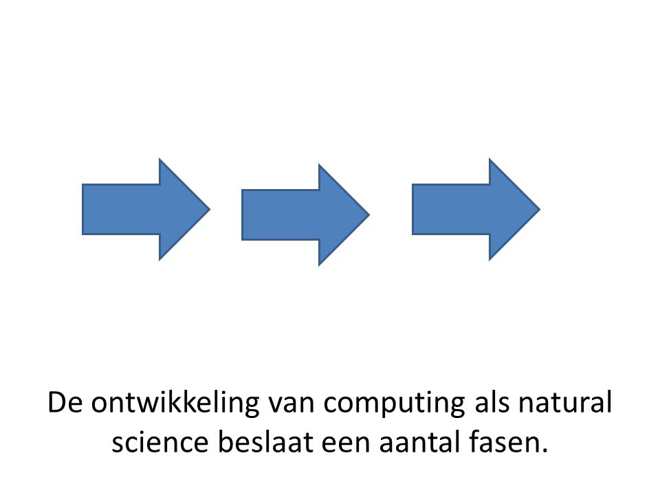 Fase 1 (1940-) : computer als rekengereedschap 'A skilled person with a desk calculator could compute a 60 second trajectory in about 20 hours, but the ENIAC required only 30 seconds.'