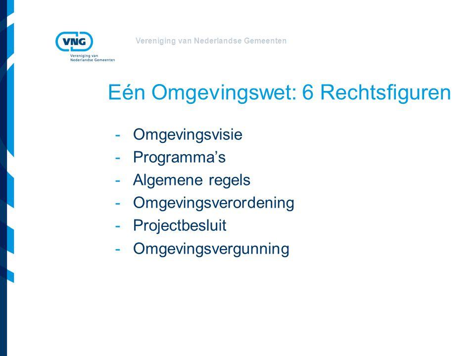 Vereniging van Nederlandse Gemeenten Beheer- en ontwikkelingscyclus Omgevingswet