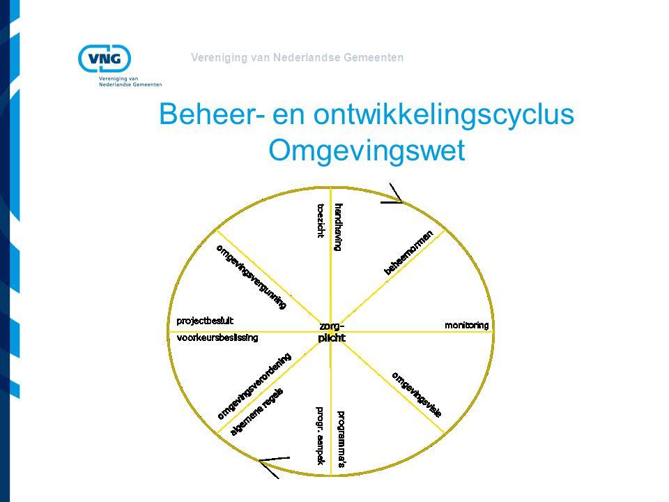 Vereniging van Nederlandse Gemeenten Plannen Omgevingsvisie  strategisch beleidsdocument beheer en ontwikkeling leefomgeving  Middel(lange) termijn  Hoofdlijnen, niet kaderstellend  Geen inhoudsvereisten  Indicatief  Facultatief gemeente