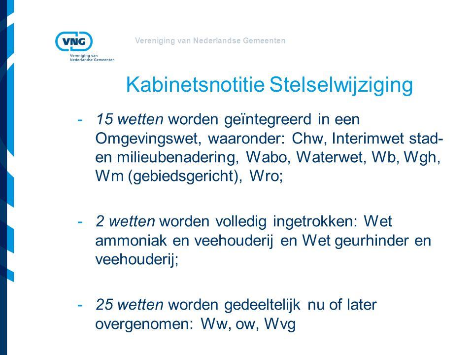 Vereniging van Nederlandse Gemeenten Eén Omgevingswet: 6 Rechtsfiguren -Omgevingsvisie -Programma's -Algemene regels -Omgevingsverordening -Projectbesluit -Omgevingsvergunning
