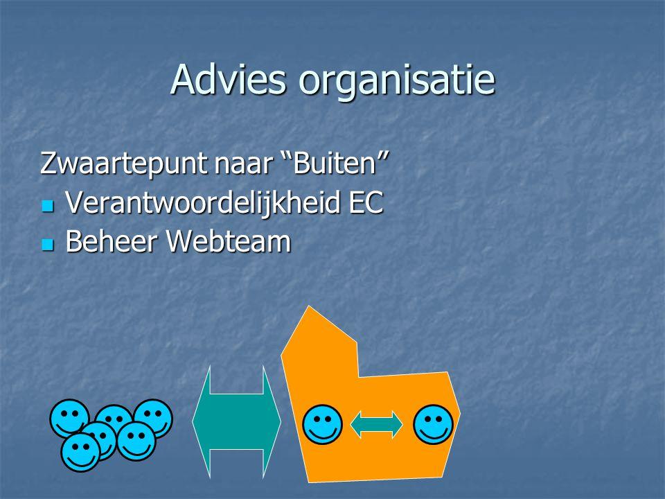 Advies organisatie Zwaartepunt naar Buiten Verantwoordelijkheid EC Verantwoordelijkheid EC Beheer Webteam Beheer Webteam
