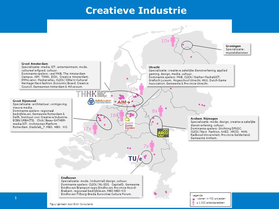 Actoren in PID projecten ± 1.000 arbeidsplaatsen Legenda Groot Amsterdam Ruimtelijk cluster met vele (lucht-) havengelieerde logistieke bedrijven: op- en overslagbedrijven, transportbedrijven.