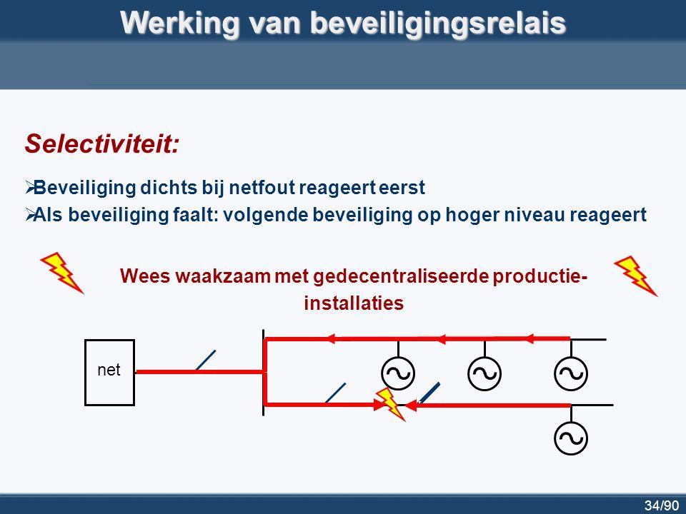35/90 net wordt foutstroom gedetecteerd.
