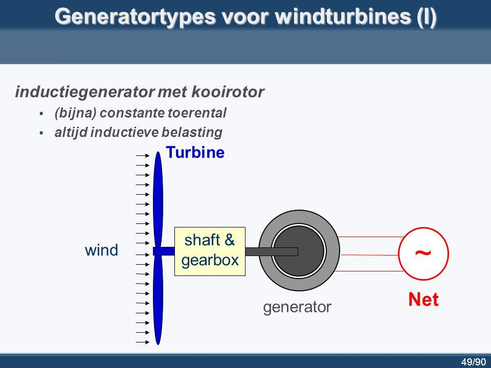 50/90 Turbine generator types (II) dubbelgevoede inductiegenerator  regelbaar toerental – beperkt bereik  reactief vermogen is regelbaar shaft & gearbox generator Converter ~ Net Crowbar Turbine