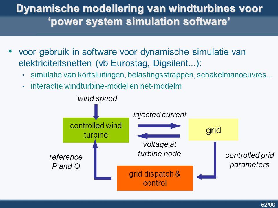 53/90 Voorbeeld: dynamisch model van windturbine met dubbelgevoede inductiegenerator v wind u turb q ref p ref i turb