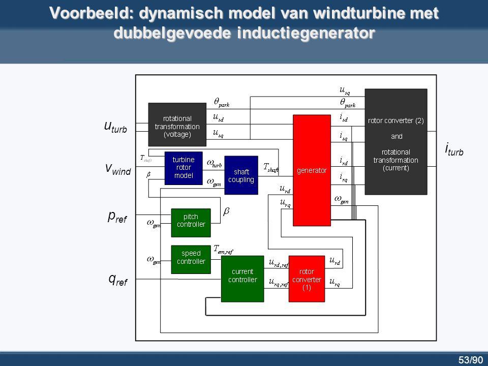 54/90 Simulatievoorbeelden met windturbinemodellen stapsgewijze toename van windsnelheid spanningsstoring aan de turbinegenerator