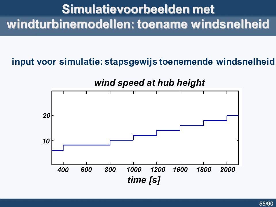 56/90 400 60080010001200160018002000 time [s] 0,5 1 power [p.u.] variable speed & pitch control fixed speed & pitch control fixed speed & no pitch control turbine power for increasing wind speed Simulatievoorbeelden met windturbinemodellen: toename windsnelheid
