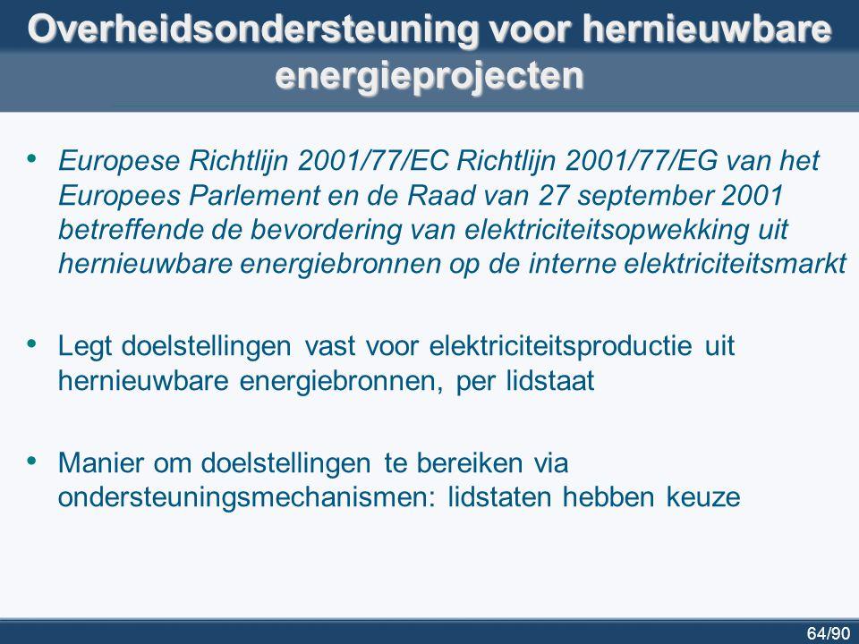 65/90 Doelstellingen elektriciteitsproductie uit hernieuwbare energiebronnen