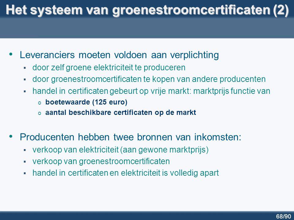 69/90 Groenestroomcertificaten: de quotumverplichting Aantal in te leveren groenestroomcertificaten als % van totale elektriciteitslevering in dat jaar  0,80% in 2002  1,20% in 2003  2,00% in 2004  2,50% in 2005  3,00% in 2006  3,75% in 2007  4,50% in 2008  5,25% in 2009  6,00% in 2010