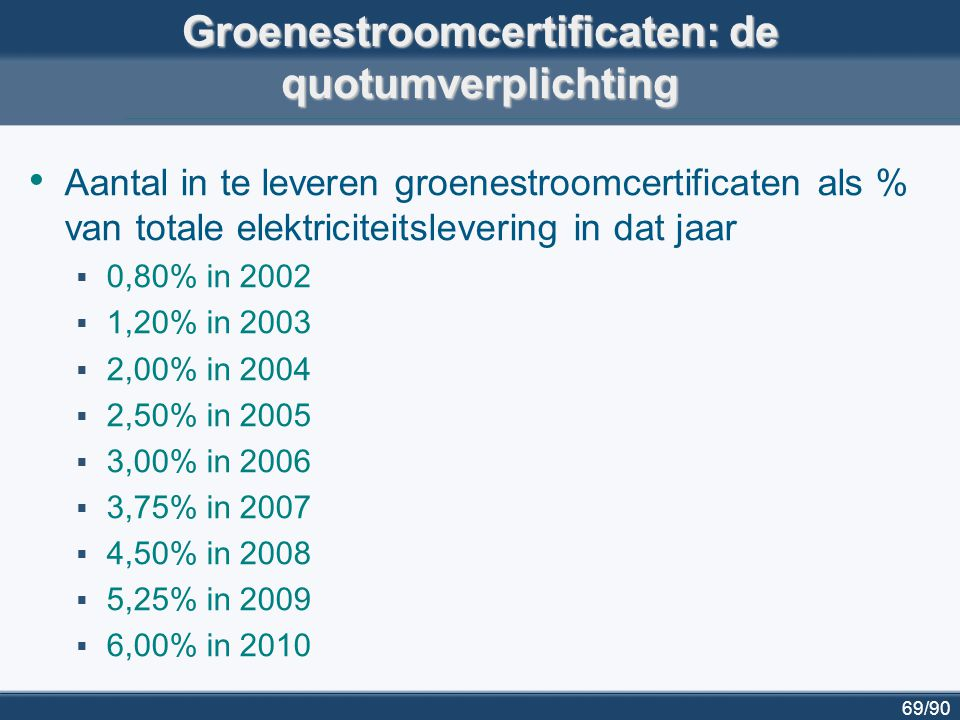 70/90 Het systeem van groenestroomcertificaten Meer uitleg over groenestroomcertificaten  actuele marktprijs van groenestroomcertificaten  wordt het quotum gehaald.