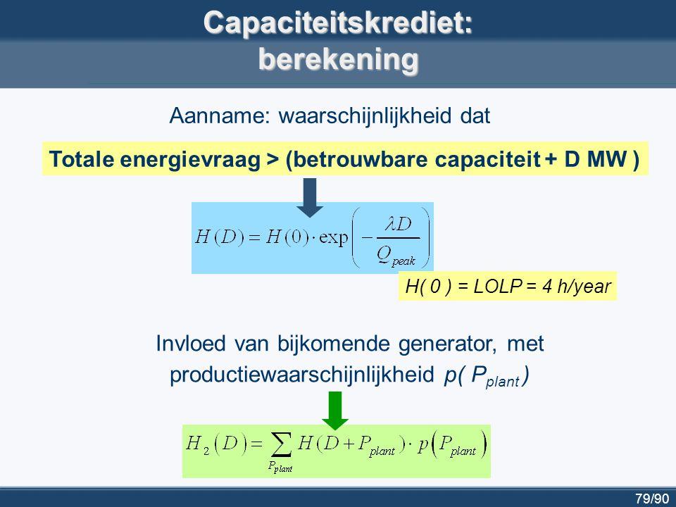 80/90 LOLP grafisch 0500 4 3 2 1 0 D (Demand not served) [MW] [hour/year] = 30 Q peak = 13.5 GW H(0) = 4 h/year LOLP H (D )
