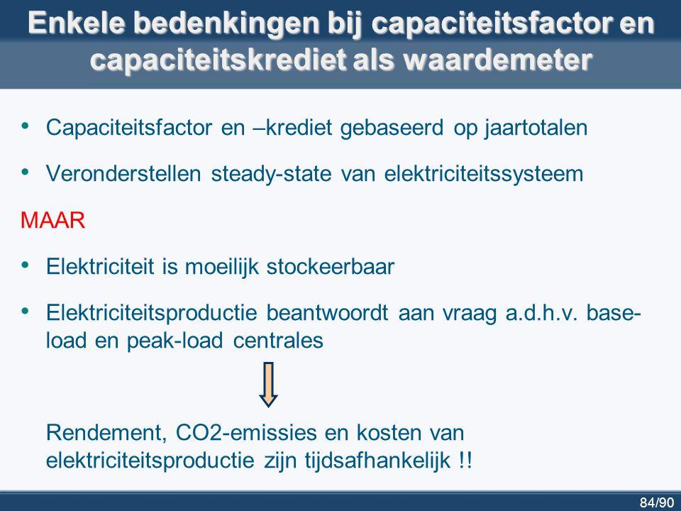 85/90 Tijdsafhankelijkheid van elektriciteitsproductie Tijdsafhankelijkheid van  CO2-emissies  kosten ...