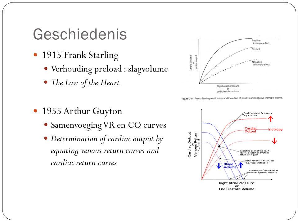 Fysische wetten Pascal's wet voor vloeistof druk: P ∾ Vloeistof kolom Continuiteit's wet: Vernauwing ∾ 1/ Versnelling Boyle's wet voor gassen: P ∾ V Laplace' wet voor distensie: T = P x r Bernoulli's wet voor wrijvingloze stroming: P ∾ 1/ Φ Ohm's wet voor electrische stroom: V = I x R Poiseuille's wet voor wrijvende stroming: Δ P = Φ x R