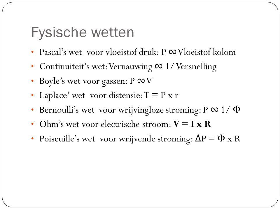 Basis stroom principe Ohm's wet voor electrische stroom: V = I x R Spanning = Stroom x Weerstand In evenwicht Poiseuille's wet voor stromende vloeistof: Δ P = Φ x R Druk = Stroom x Weerstand In evenwicht Maar…