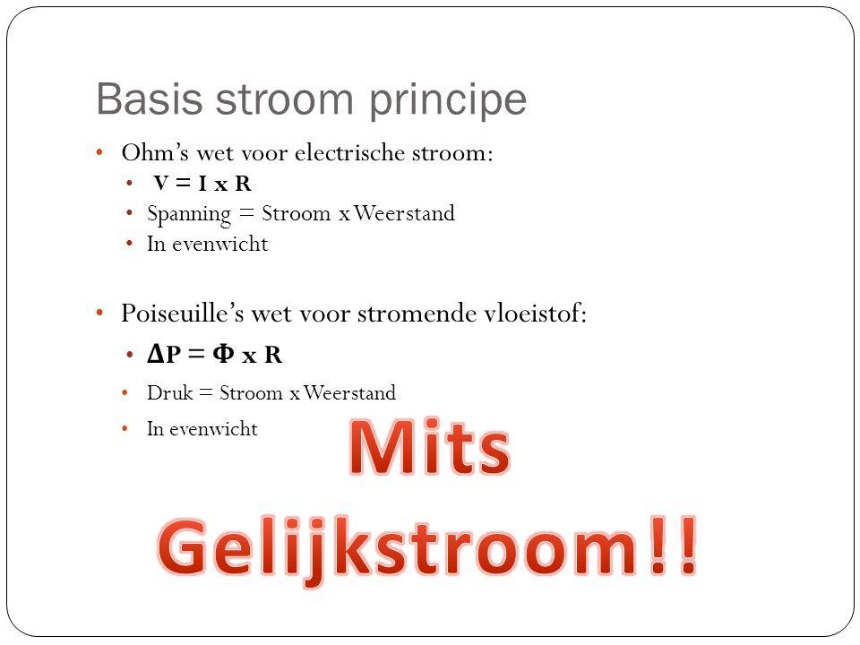 Basis wisselstroom Directstroom Ohm's wet: V = I x R Spanning = Stroom x Weerstand In evenwicht Wisselstroom: V = I x Z Spanning = Stroom x Impedantie Lat.