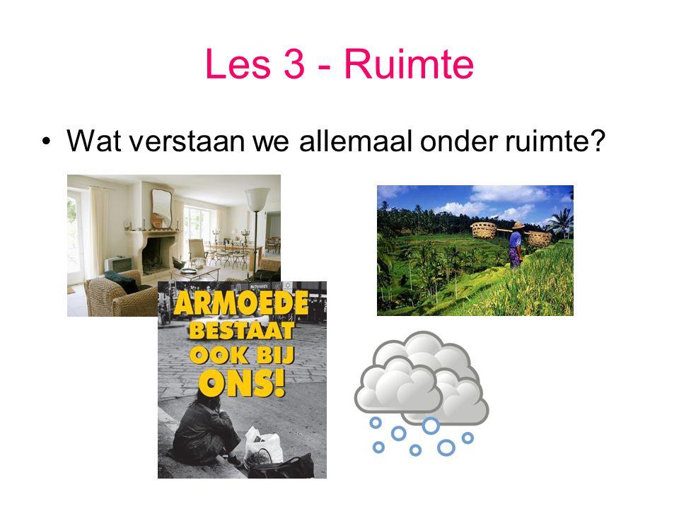 RUIMTE Land Huis, kamer InrichtingWeer Stad, dorp, plaats ? Sociale situatie Politieke situatie