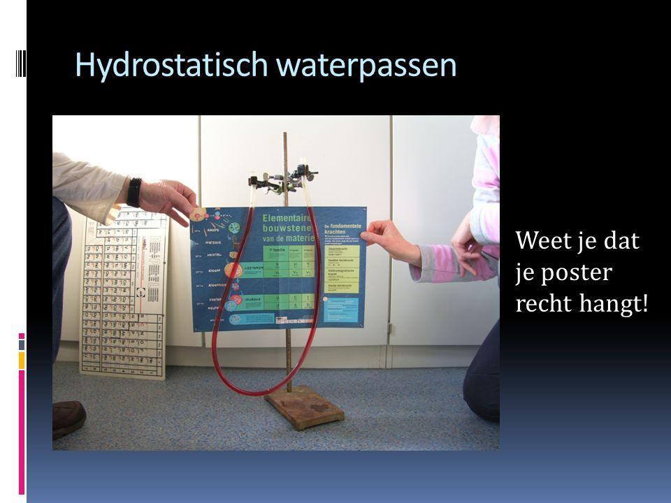 Hydrostatisch waterpassen Weet je dat je poster recht hangt!