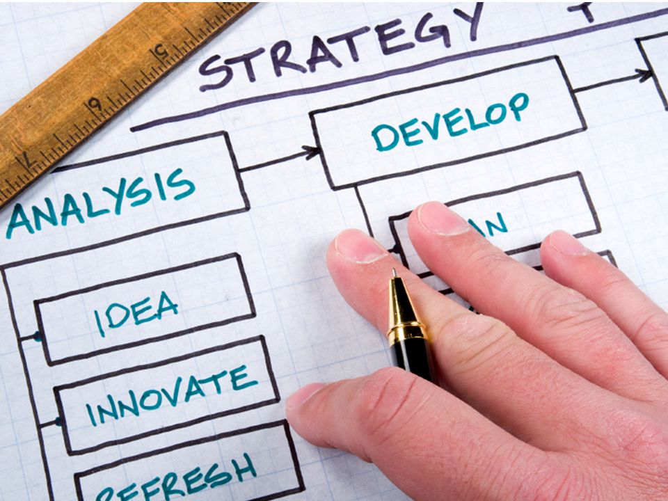 Driehoek van succes 13-7-201416 Studenten Ondernemender Maken Studenten Ondernemender Maken Studenten CoachOndernemer