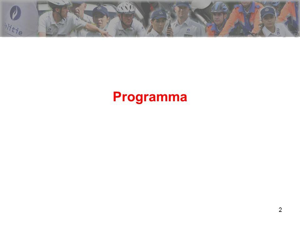 3 Dag 1Dag 2 08u30-09u20Globale situering Centrex Andere projecten Onderzoek - Literatuurstudie 09u20-10u10Education 10u25-11u15Theoretische vorming : de controles Omzendbrieven (COL) 11u15-12u05 13u05-13u55Productinfo 13u55-14u45Engineering 15u00-15u50Enforcement (methodiek / evaluatie) 15u50-16u40Fabrikant speekseltest