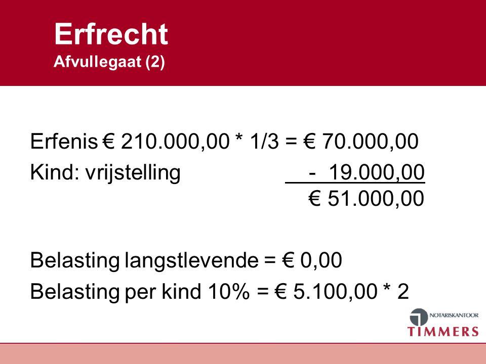 Erfrecht Afvullegaat (3) Langstlevende vult verkrijging met € 150.000,00 Erfenis€210.000,00 Legaat LL-150.000,00 Blijft voor erfgenamen€ 60.000,00 * 1/3 Per erfgenaam € 20.000,00.