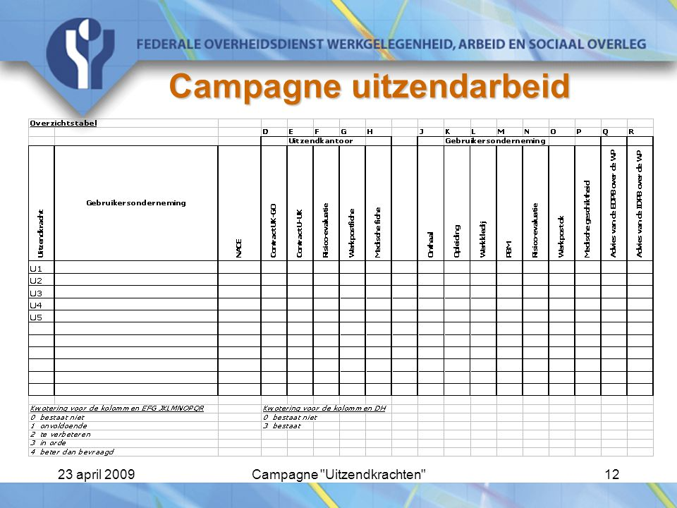23 april 2009Campagne Uitzendkrachten 13 Campagne uitzendarbeid