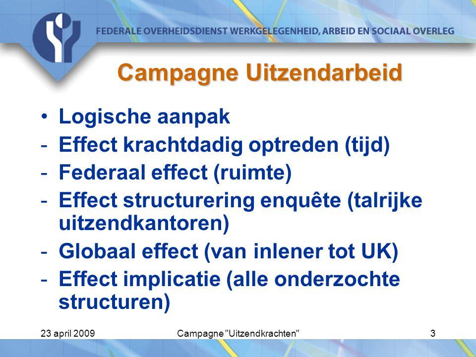 23 april 2009Campagne Uitzendkrachten 4 Wetgevende middelen 1.