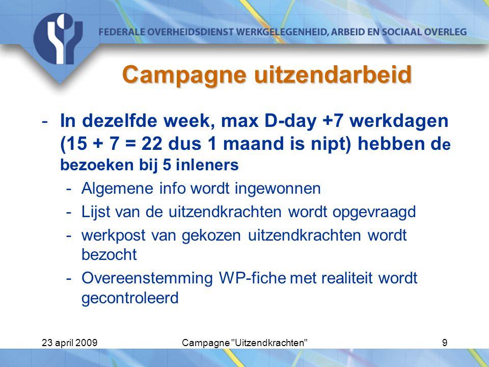 23 april 2009Campagne Uitzendkrachten 10