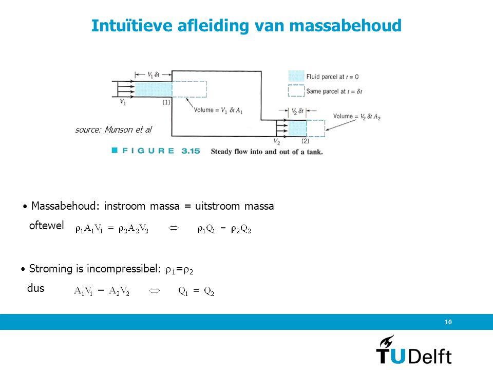 straal a naald ~ 0.2 mm = 2 x 10 -4 m, naaldoppervlak A 2 =  a 2 = 4  x 10 -8 m 2 11 Voorbeeld massabehoud: injectiespuit Inhoud spuitreservoir Volume ~ 3 ml = 3 x 10 -6 m 3 Tijdsduur t injectie ~ 10 s Dus Q 1 = Volume/t = 3 x 10 -7 m 3 /s met behulp van A 1 V 1 =Q 1 = A 2 V 2 volgt V 2 =Q 1 /A 2 = 2.4 ms -1 Pas massabehoud toe