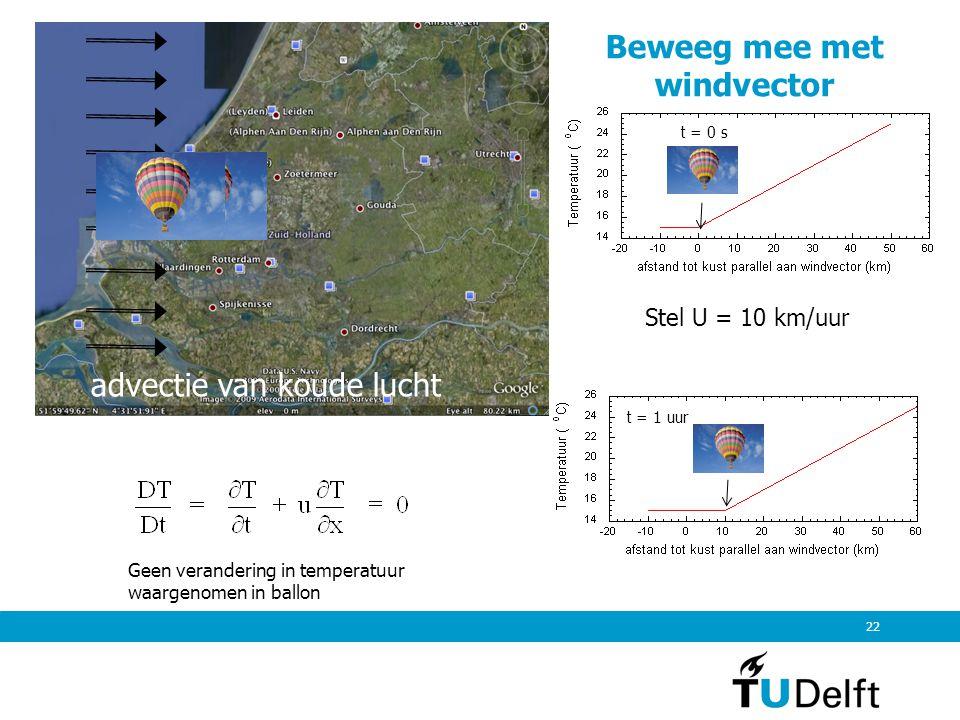 23 Waarneming op vast punt (10 km vd kust) Stel U = 10 km/uur t = 1 uur t = 0 s advectie van koude lucht