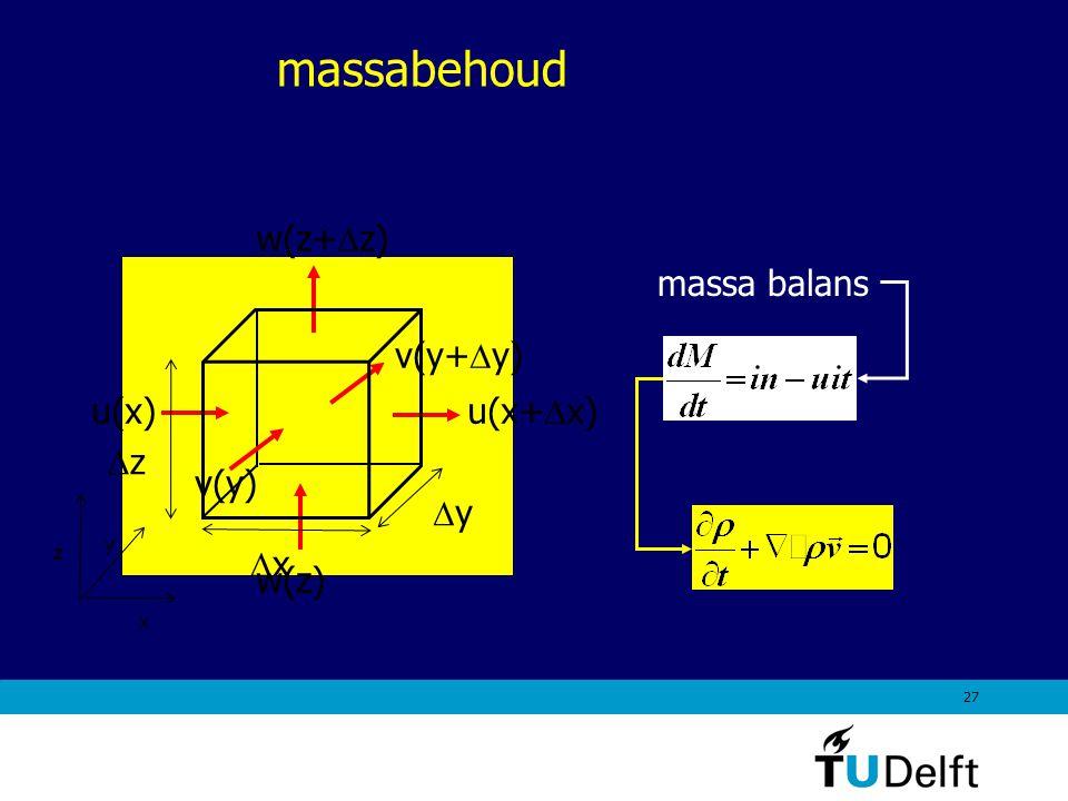 28 massabehoud massa instroom linkervlak in tijdsinterval  t:  (x,y,z) u(x,y,z)  t  y  z massa uitstroom rechtervlak  (x+  x,y,z) u(x+  x,y,z)  t  y  z