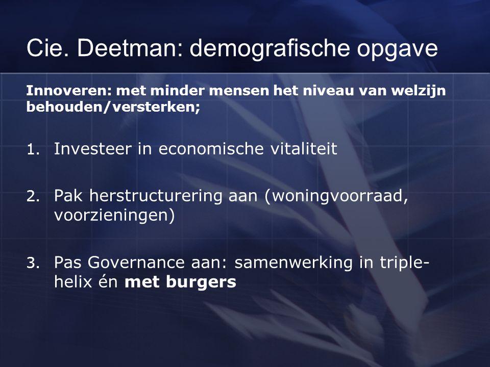 Vorige eeuw: Burger werd steeds meer consument Overheid Markt Burger = Consument 1900 -1985: Verstatelijking 1985 -20?.