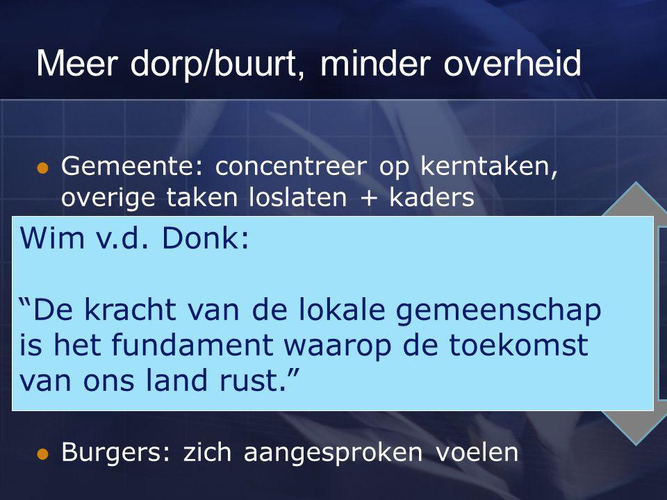 Heide Hoogeloon Elsendorp Heeswijk