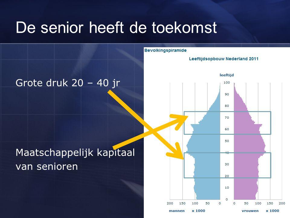 Nederland 2025: 56% gemeenten heeft minder inwoners 20% gemeenten heeft minder huishoudens