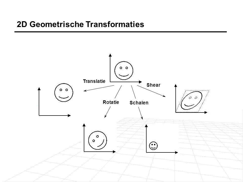 Translatie van vectoren Stel we hebben vector en willen een translatie uitvoeren met vector.