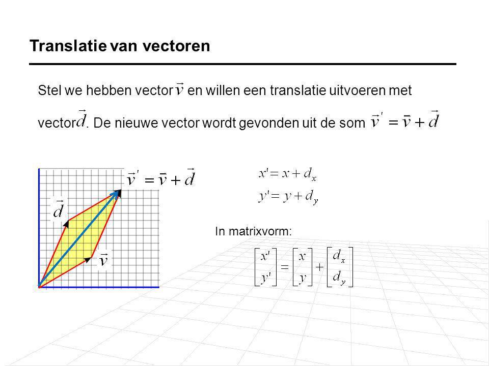 Schalen van een vector We kunnen een vector schalen met s x langs de x as en met s y langs de y met matrixvermenigvuldiging Hierbij kunnen we schaalfactoren gebruiken Om de grootte van de vector te verdubbelen hebben we schaalfactor 2, om te halveren gebruiken we schaalfactor 0,5 x s x  x s y  y y Definieer, dan krijgen we