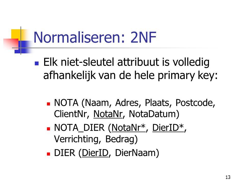 14 Normaliseren: 3NF Er is geen transitieve afhankelijkheid: als A  B en B  C, dan A  C (transitief) NOTA (ClientNr*, NotaNr, NotaDatum) CLIENT (ClientNr, Naam, Adres, Plaats, Postcode) NOTA_DIER (NotaNr*, DierID*, Verrichting, Bedrag) DIER (DierID, DierNaam)
