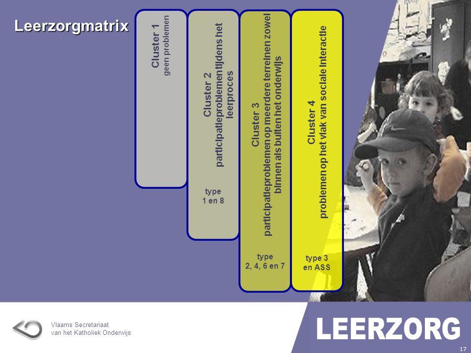 Vlaams Secretariaat van het Katholiek Onderwijs 18 Leerzorgniveaus hebben te maken met de aanpassing van de onderwijsomgeving nl.