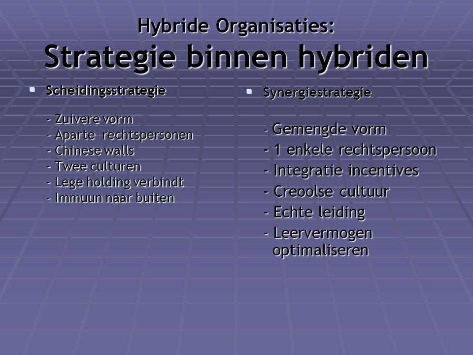 Hybride Organisaties: Kritiek op hybriden  Simon beschouwt functietransformatie als zondenval en hybriditeit als onwenselijk.