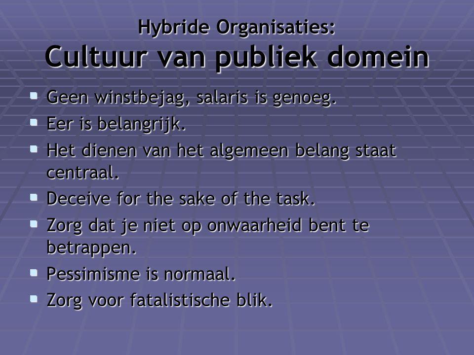 Hybride Organisaties: Cultuur van de markt  Winststreven is driving force.
