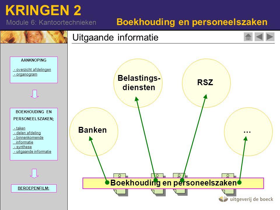 KRINGEN 2 Module 6: Kantoortechnieken Boekhouding en personeelszaken Uitgaande informatie AANKNOPING - overzicht afdelingen - organogram BOEKHOUDING EN PERSONEELSZAKEN:: - taken - delen afdeling - binnenkomende informatie - synthese - uitgaande informatie BEROEPENFILM: