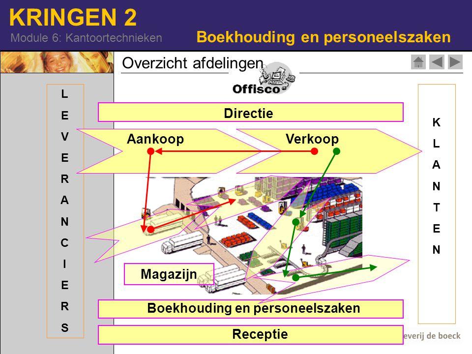 KRINGEN 2 Module 6: Kantoortechnieken Organogram Directie Receptie Boekhouding en personeelszaken Aankoop Verkoop Magazijn en expeditie Boekhouding en personeelszaken AANKNOPING - overzicht afdelingen - organogram BOEKHOUDING EN PERSONEELSZAKEN:: - taken - delen afdeling - binnenkomende informatie - synthese - uitgaande informatie BEROEPENFILM: